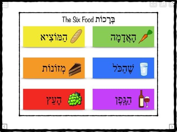6 Food Brachot