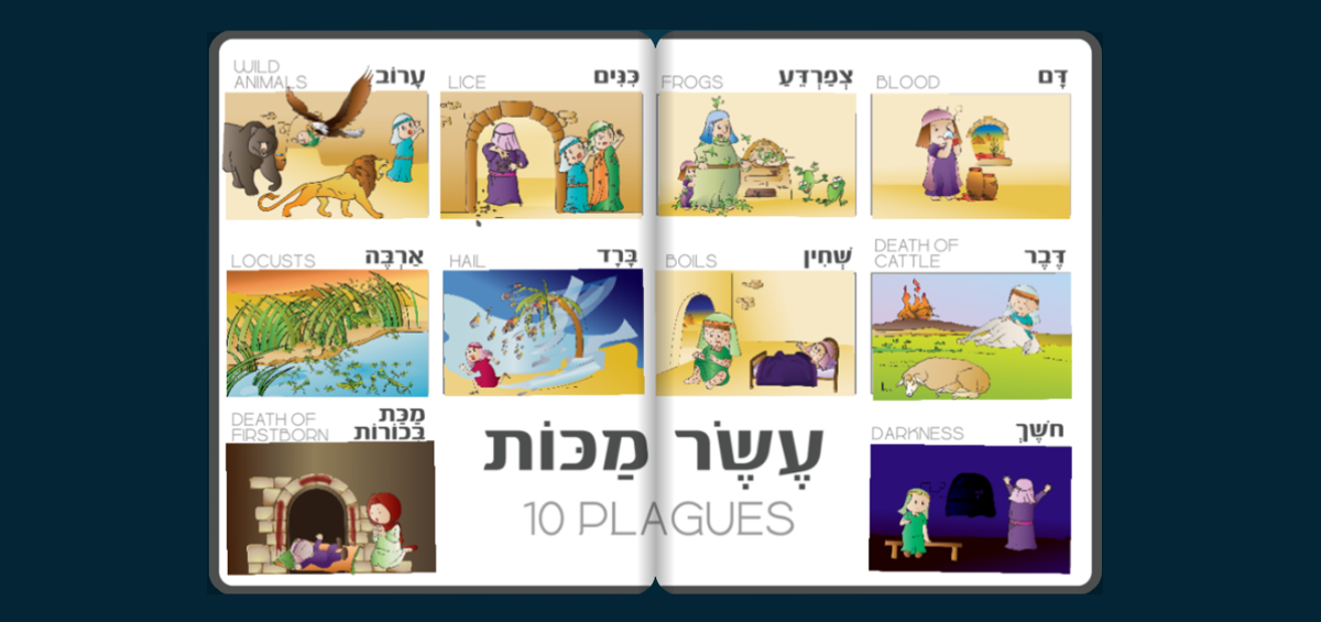 Fun Pesach Resources