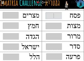 Gematria Challenge for Passover