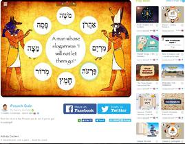 Passover Quiz For Kids