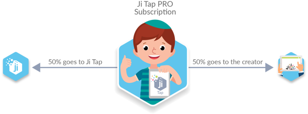 infographic_jitapPro-1